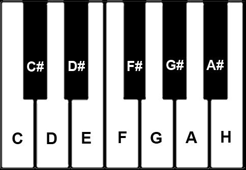 Klaviertasten Online